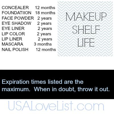 Makeup Shelf Life: All About Care, Cleaning, & Expiration {American Beauty}