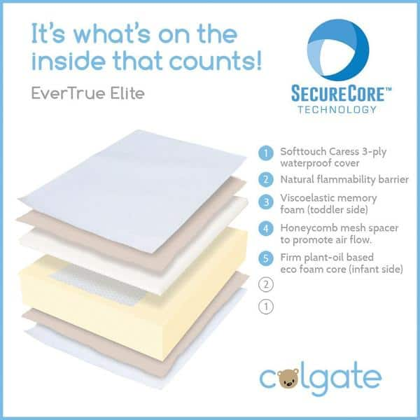 Colgate Evertrue Elite Baby Mattress : Made in USA