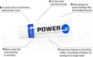Power Toothpaste | Caffeinated Toothpaste for Your Busy Mornings