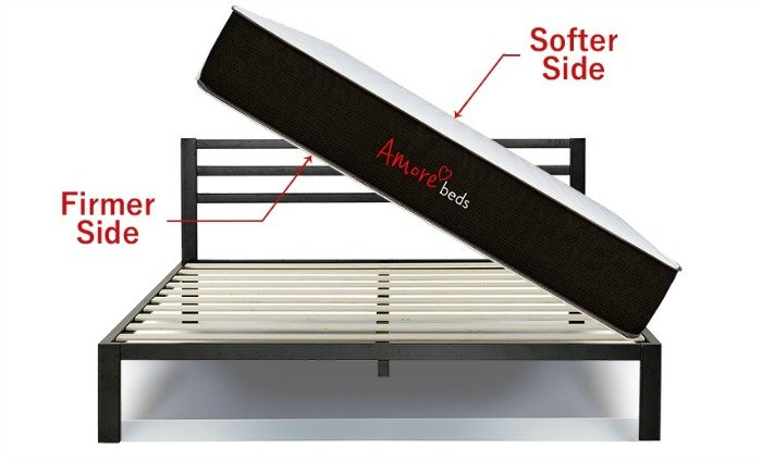 Buying a mattress, Made in USA: Amore Beds flippable mattresses, coil hybrid mattresses