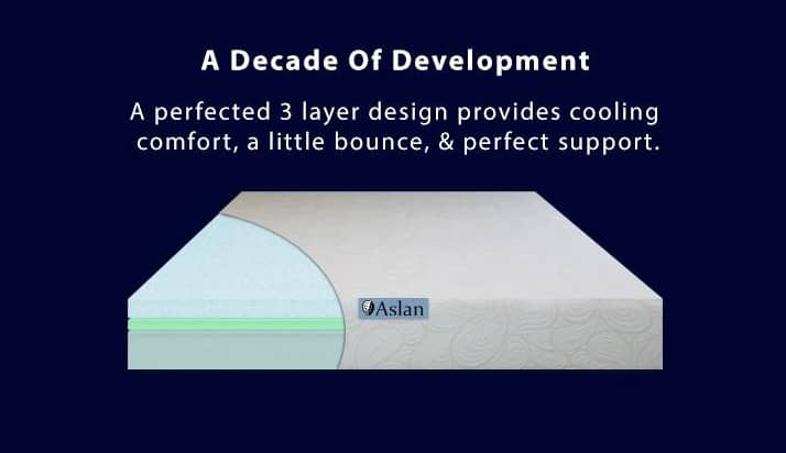 Buying a mattress made in USA: Aslan GEL foam mattresses #madeinUSA #mattress #usalovelisted