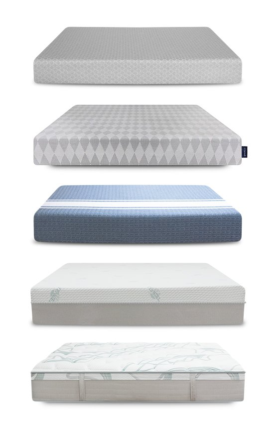 Buying a mattress made in USA: Bed in a Box #usalovelisted #bedding #mattress
